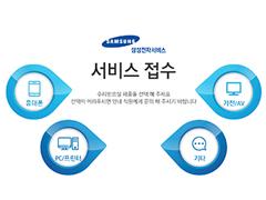 삼성전자서비스